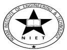 NIZAM INSTITUTE OF ENGINEERING AND TECHNOLOGY, Hyderabad, NIZAM INSTITUTE OF ENGINEERING AND TECHNOLOGY, TOP 10 COLLEGES IN HYDERABAD, TOP 10 MANAGEMENT COLLEGES IN TELANGANA, TOP MANAGEMENT COLLEGES IN TELAN