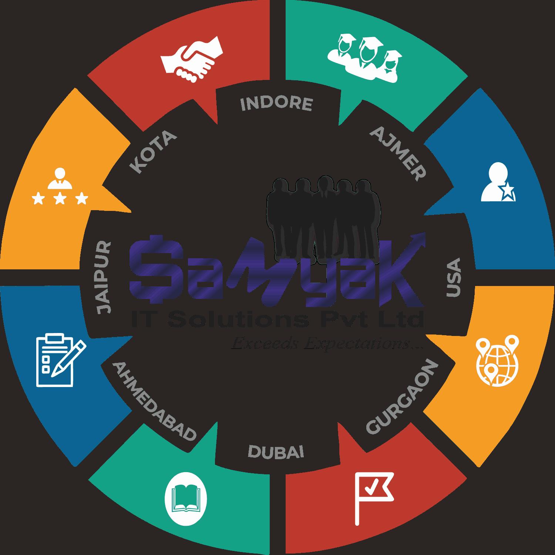 samyak infotech, samyak infotech